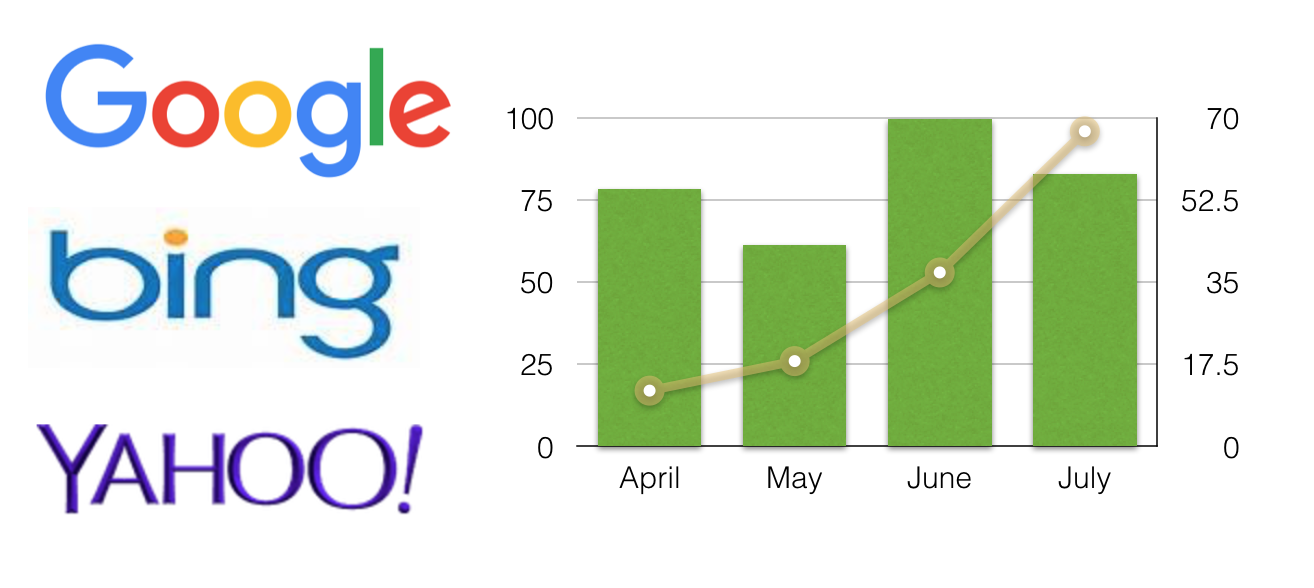 SEO and Traffic Growth